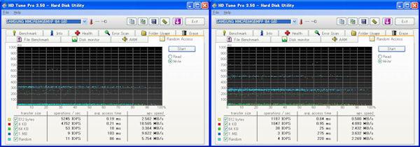 PB22-J vs SSDN-S64B