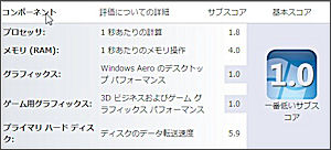 ThinkPad X40 Windows7